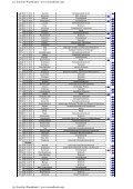Lagebild Straftaten im Schmuck-/Uhrenhandel 2010 in Deutschland - Seite 2