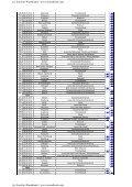 Lagebild Straftaten im Schmuck-/Uhrenhandel 2010 in Deutschland - Seite 7
