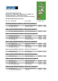 11-Alfred Priller Gedächtnislauf Grünburg**Klassenwertung ...
