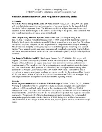 Habitat Conservation Plan Land Acquisition Grants by State: