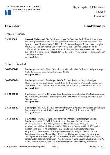 Eckersdorf Baudenkmäler