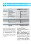Arbeitsbericht 2004/2005 - Page 6