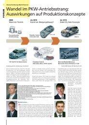 Wandel im PKW-Antriebsstrang: Auswirkungen auf ...