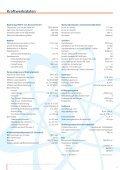 KKL_TB, Einlageblatt A4 cm.indd - Kernkraftwerk Leibstadt AG - Page 2