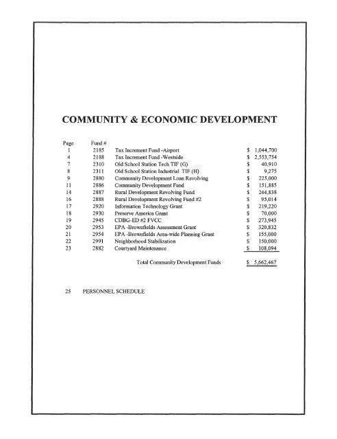 City Of Kalispell >> Community Economic Development City Of Kalispell