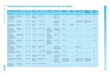 Ausbildungsinstitute für Case Management in Deutschland und in ...