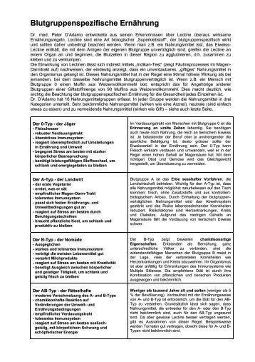 Stoffwechselgerechte Ernährung nach Blutgruppen - Pro Humanitas ...