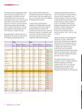 June 2008 - American Chamber of Commerce in the Netherlands - Page 6