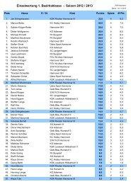 Einzelwertung 1. Bezirksklasse - Saison 2012 ... - Rivalen Hannover
