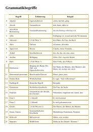 Download PDF Grammatikbegriffe