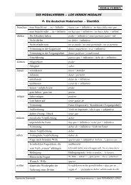 DIE MODALVERBEN • LOS VERBOS MODALES - HISPANOTECA