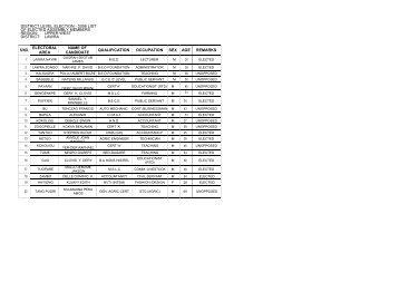 download pdf version - Ghana Districts