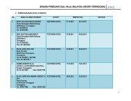 senarai pemegang sijil halal malaysia (negeri terengganu) 2012