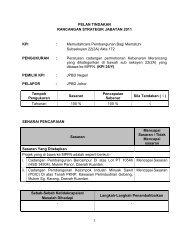 PELAN TINDAKAN RANCANGAN STRATEGIK ... - JPBD Pahang