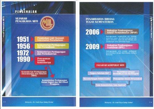 Pelan Strategik MITI (Kajian Semula 2010)