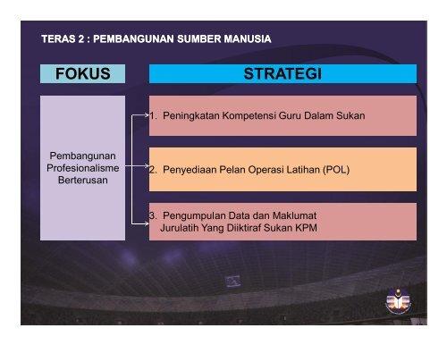 Pelan Strategik - Kementerian Pelajaran Malaysia