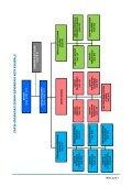 Pelan Strategik DBKK 2011-2015 - DBKK - Sabah - Page 7