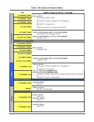 Correlation Chart - Carl Zeiss Meditec