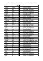 Lista_Deklaracji_I_st 1 - Akademia Wychowania Fizycznego we ...