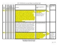 SODBatch A&B SPM Comments co-chair response final ... - ipcc-wg3