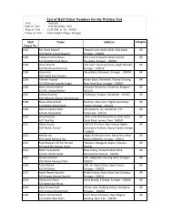List of Hall Ticket umbers for the Written Test - Central University Of ...
