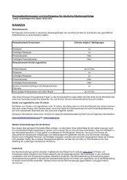 PDF-Datei - Frosch Sportreisen