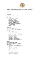 List of Provincial Officials in Region 10 - DILG