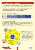 Die erste Closantel-Ivermectin ... - PRO ZOON Pharmazeutika - Seite 2
