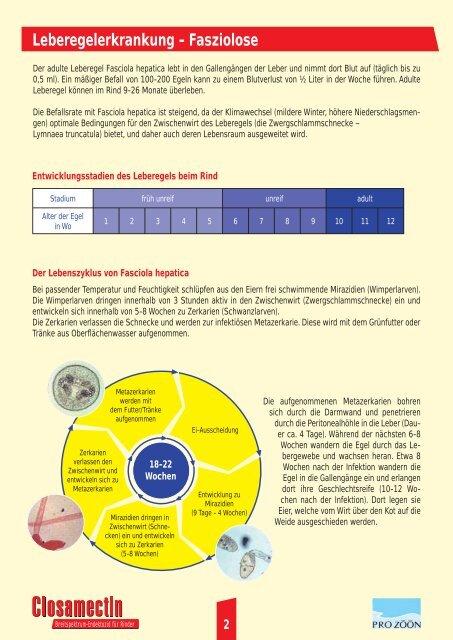 Die erste Closantel-Ivermectin ... - PRO ZOON Pharmazeutika