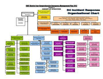 icam pocket investigation guide pdf
