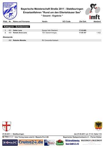 Bayerische Meisterschaft Straße 2011 - Bayerischer Radsportverband
