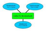 Institut für Strukturphysik - Fortgeschrittenenpraktikum