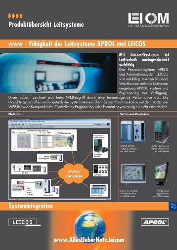 Fähigkeit der Leitsysteme APROL und LEICOS - Leicom AG