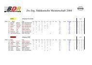 SDM_Zwischenergebnis_02 - Host Europe