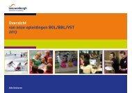 Klik op de brochure om deze te bekijken - Leeuwenborgh Opleidingen