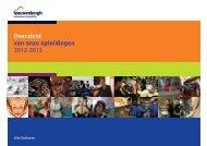 Overzicht van onze opleidingen 2012-2013 - Leeuwenborgh ...