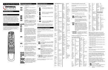 Charter OCAP 4-Device Remote Control Universal Electronics