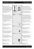 NORMBAU Beschläge und Ausstattungs GmbH - Seite 6