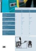 Le rouleau duplex AR 65 - Page 5