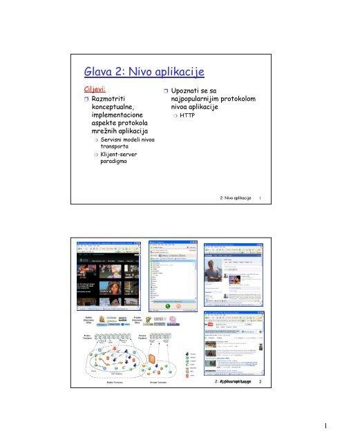 mrežni protokoli za upoznavanje