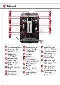 CafeRomatica 710 (PDF) - Nivona - Page 3