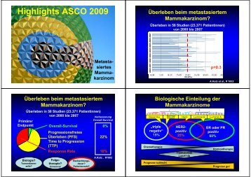 Highlights ASCO 2009