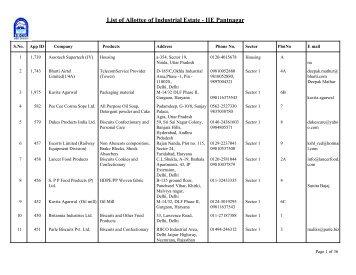 List of Allottee of Industrial Estate - IIE Pantnagar - Sidcul