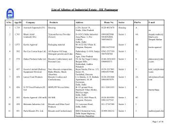 List of Allottee of Industrial Estate - IIE Pantnagar - Sidcul