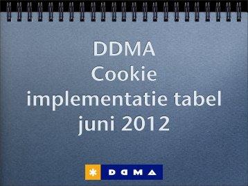 DDMA-Europese-Cookie-implementatie-tabel-juni-2012