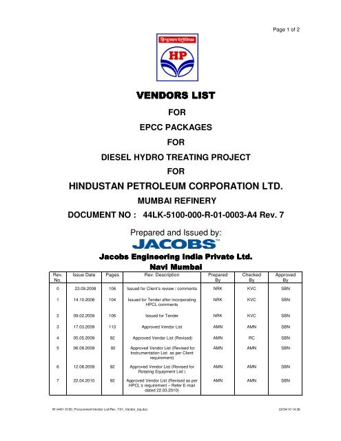 A_11_Vendor List pdf - Hindustan Petroleum Corporation Limited