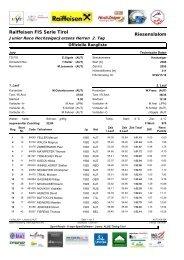 FIS Junioren Cup 13-12-2011