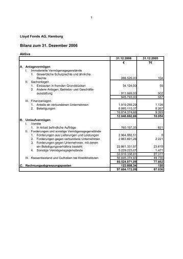Anzeigen - Lloyd Fonds AG