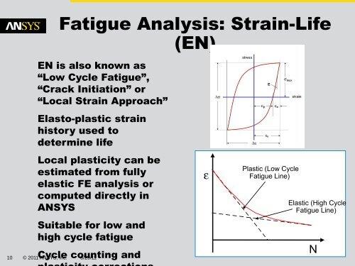 10 Fatigue Analysis: Stra