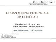 Bitte fügen Sie hier den Titel Ihres Projektes ein - Urban Mining ...